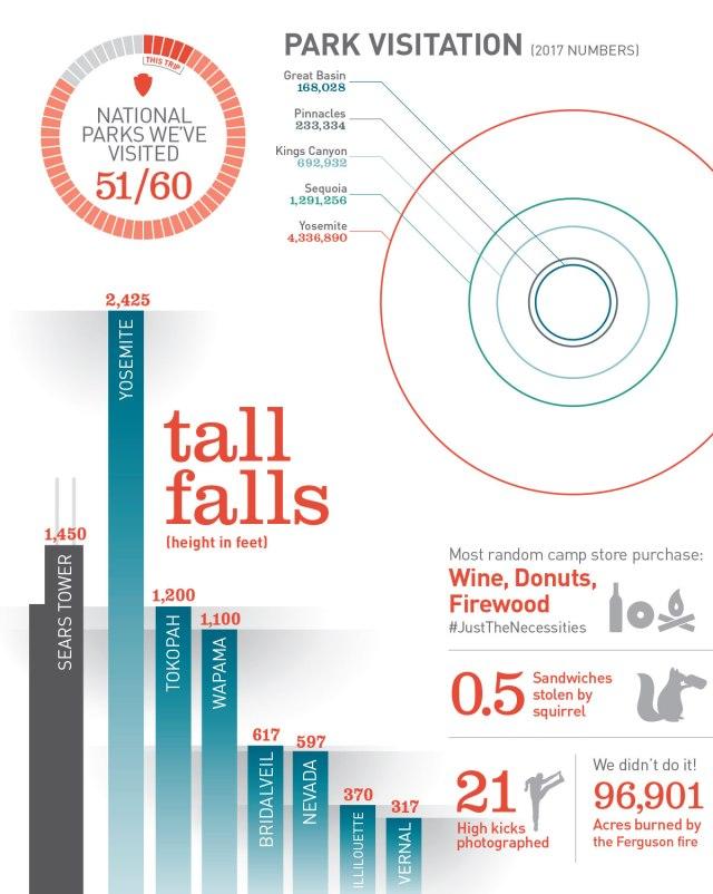 FinalFive_Infographics_3